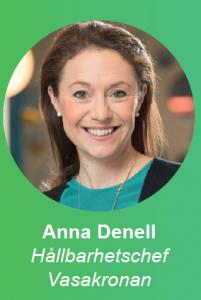 Anna Denell